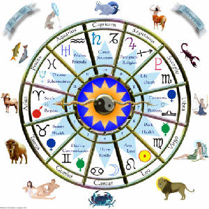 Zodiac - The Technical Aspects of Astrology - Rays of Wisdom - Stargazer's Astro Files