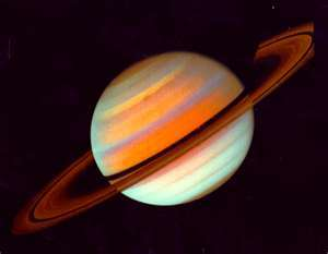 Rays of Wisdom - Stargazer's Astro Files - All You Need To Know About Saturn